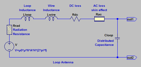 Equivalent electric circuit of a loop antenna